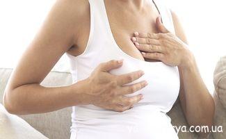 Зміни молочних залоз (грудей) при вагітності